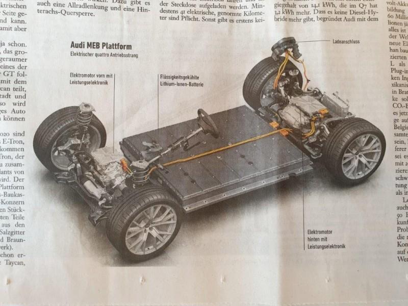Audis-elektrisches-Antriebskonzept